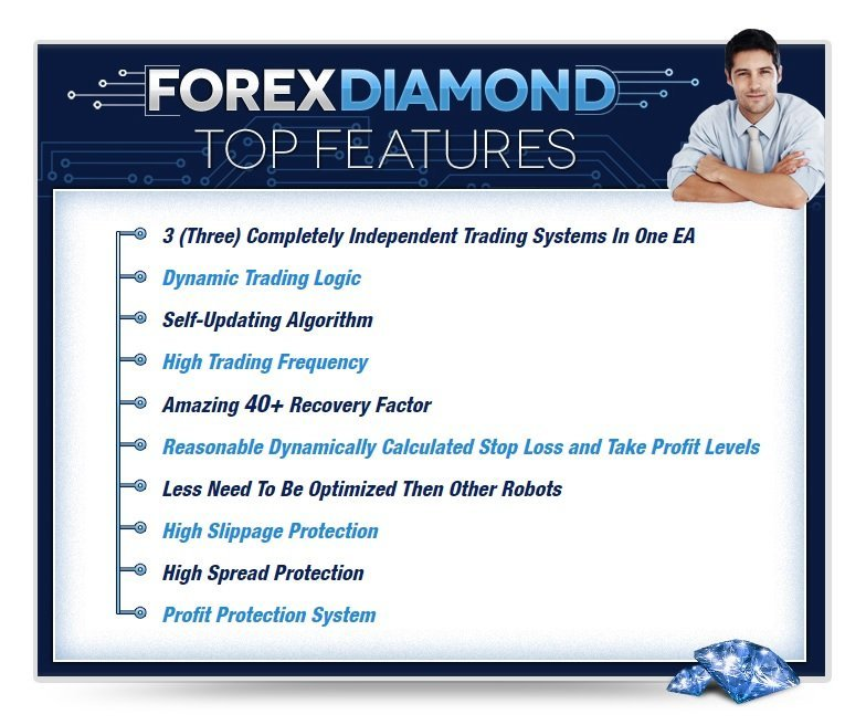 Forex Diamond EA Review - Take Your FX Trading To The Next Level With This FX Expert Advisor And Forex Robot Created By FXAutomater