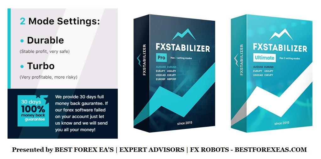 FXStabilizer EA Review - FX Stabilizer EA Is The Best Forex Expert Advisor For Metatrader 4 (MT4) Platform And Reliable Forex Trading Robot For Long-Term Profits Created By The FX-Builder Company