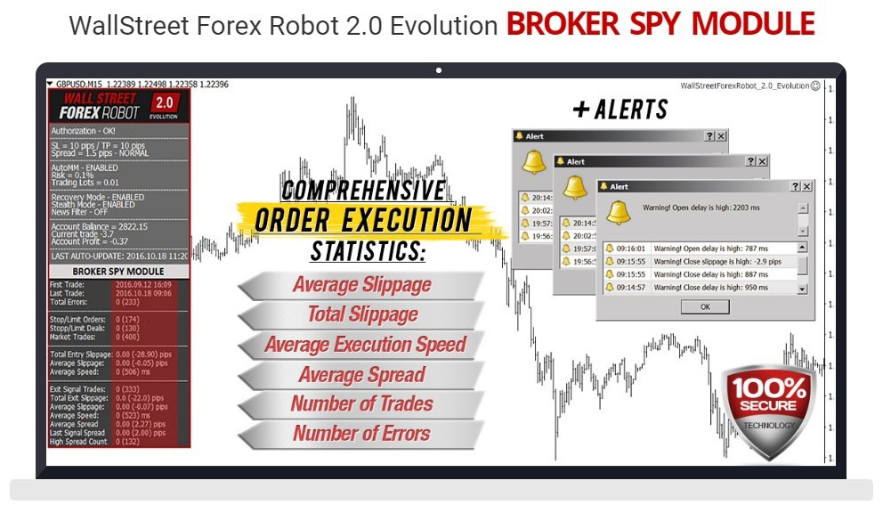 WallStreet Forex Robot 2.0 Evolution BROKER SPY MODULE As One Of Many Features Of This Expert Advisor