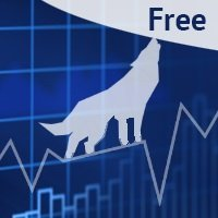 Download Free Wolfgrid EA - Best Free Forex Trading Robot