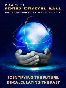 Forex Crystal Ball Review - Semi-Automated Forex Trading Software Created By Vladimir Ribakov