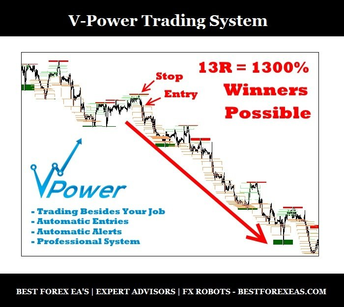 Free V-Power Trading System - Best Day Trading Strategy For Forex Enthusiasts And Profitable FX Expert Advisor For Metatrader 4 (MT4) Platform Created By Mike Semlitsch