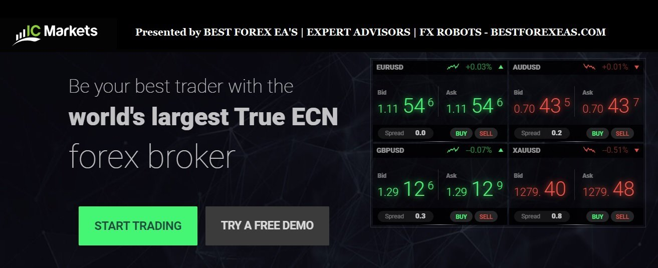 IC Markets Review - Best Broker For High Volume Traders, Scalpers, Forex EA's