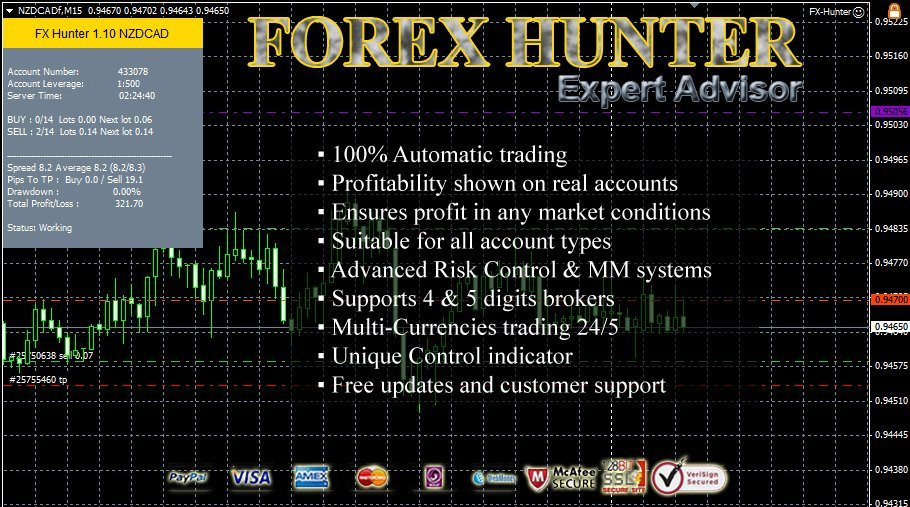Fx Hunter EA Review - Accurate Shots With This Forex Expert Advisor And Trading Robot