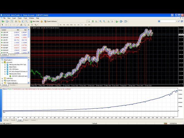 Download Free Grid Harvester EA - Its goal is to harvest most out of trending Forex market (on automatic mode) taking advantage of corrections in trends.