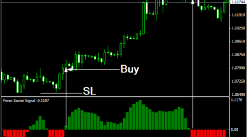 Download Free Forex Secret Signal Indicator - Best Free Forex Indicator