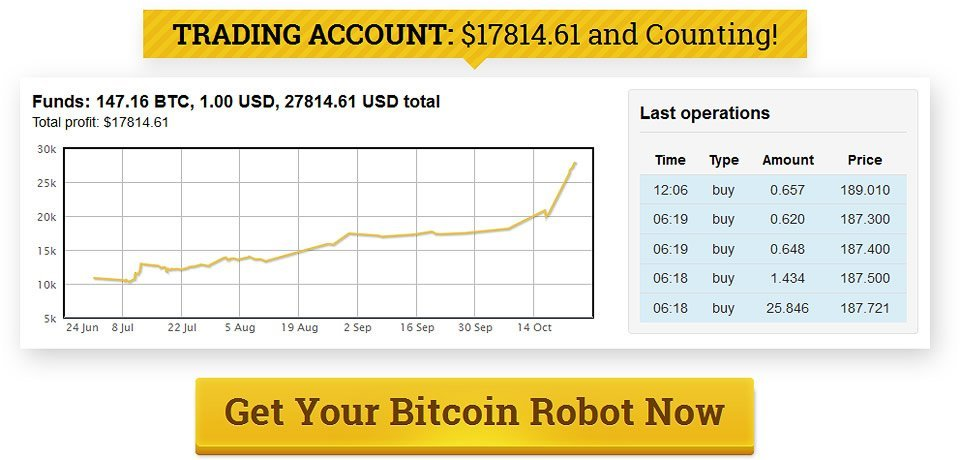 BTC Robot - Live Account Trading Results Using Bitcoin Currency
