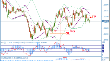 Download Free Scientific Forex - Best Free Forex Trading System