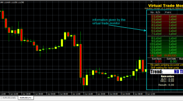 Download Free Forex Virtual Trade Monitor v2.1 Indicator - Best Free Forex Indicator