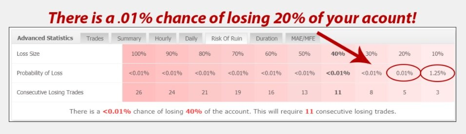 Bounce Trader EA Review - Real Live Trading Account Exposure - There Is A 0.01% Chance Of Loosing 20% Of Your Trading Account