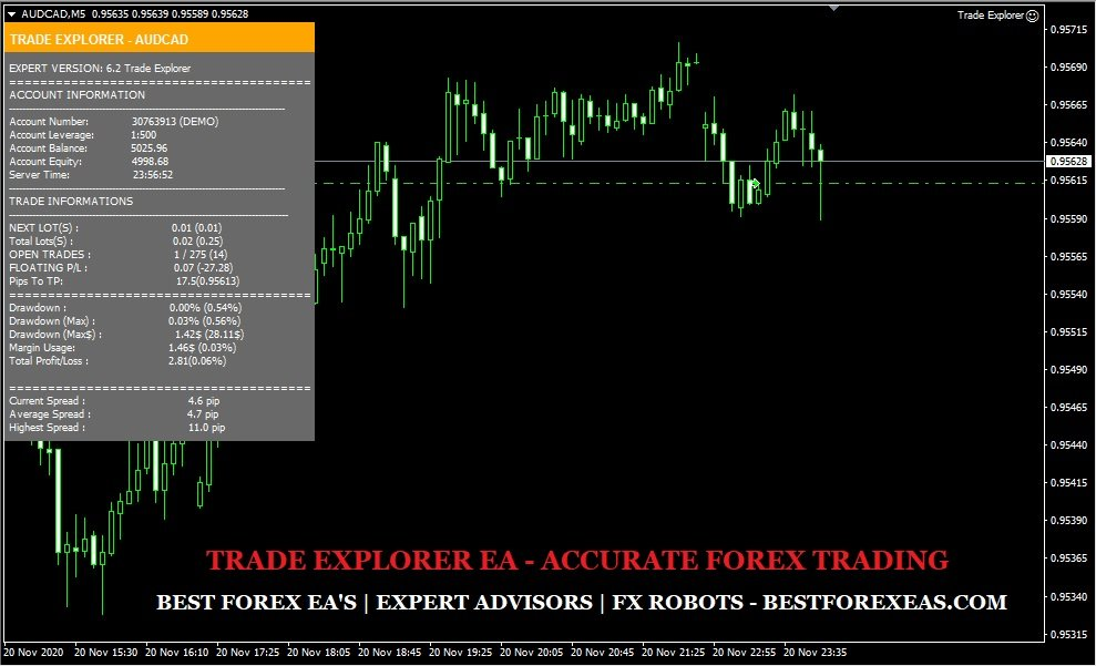 Trade Explorer EA Review - Trade Explorer EA Is The Best Forex Expert Advisor For Metatrader 4 (MT4) Trading Platform And Reliable FX Robot Using 27 Currency Pairs
