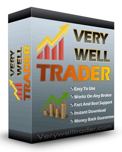 Very Well Trader Expert Advisor And FX Trading Robot - Best Forex Robots 2021 Review