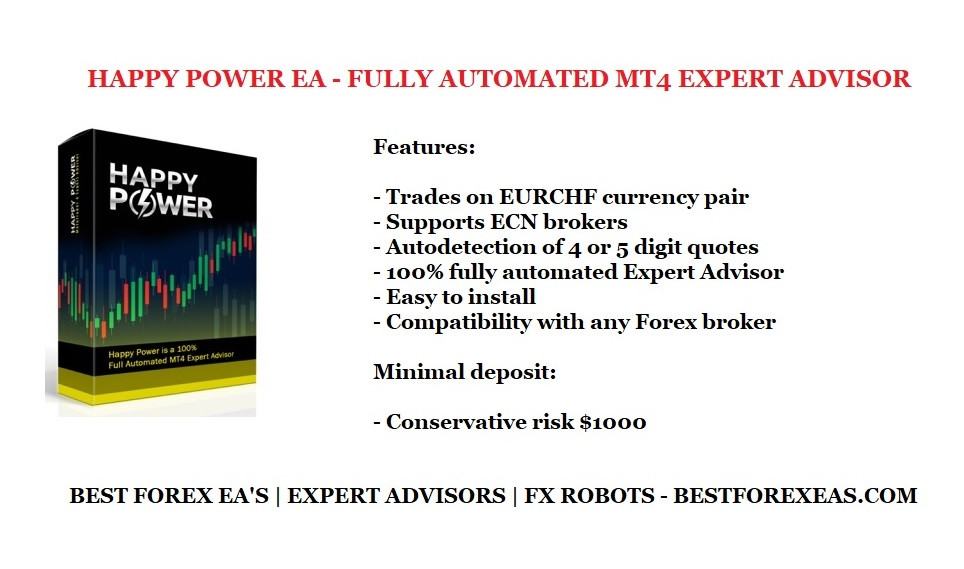 Happy Power EA Review - Happy Power Forex Robot Is A Profitable Forex Robot And Reliable FX Expert Advisor For Metatrader 4 By Happy Forex