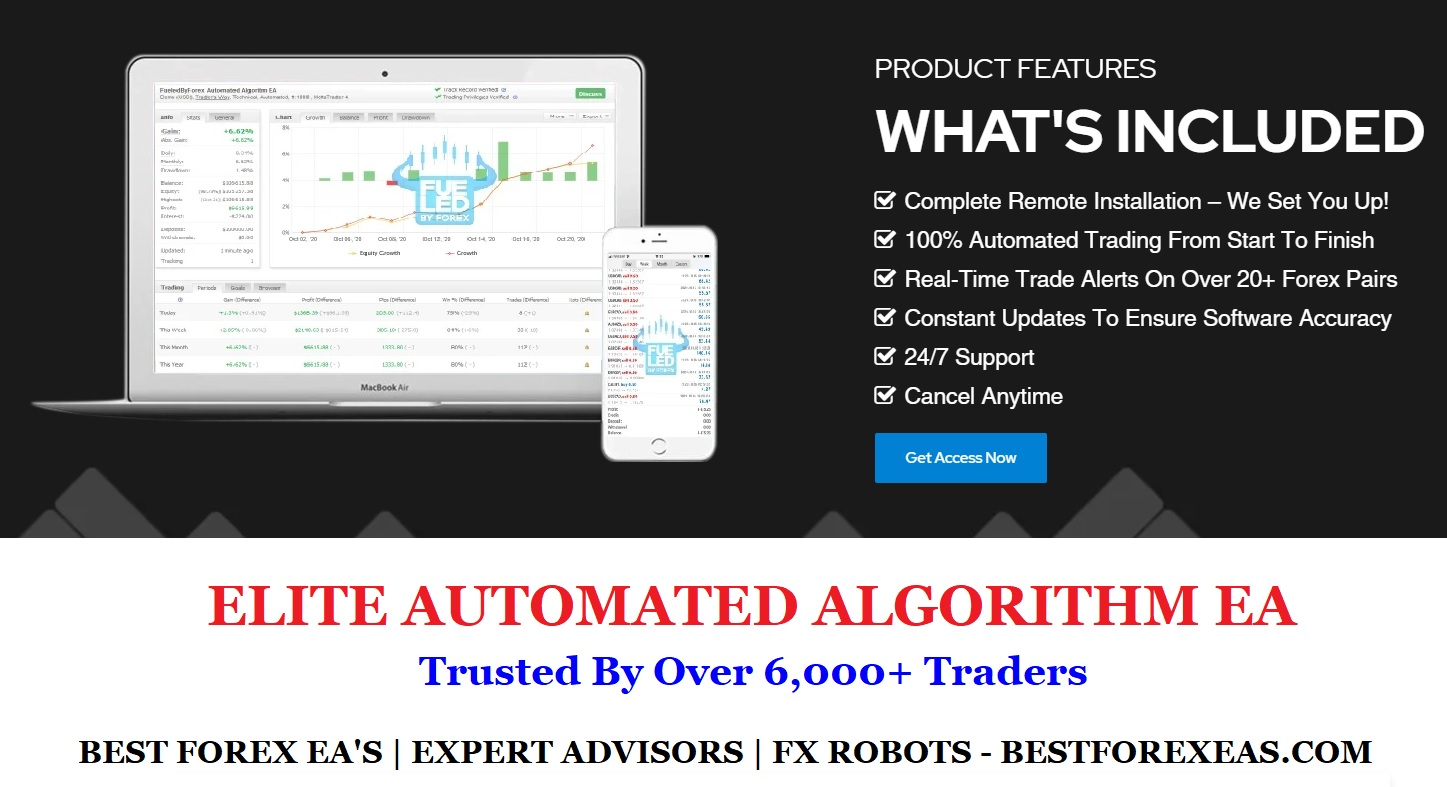 Elite Automated Algorithm EA Review - Elite Automated Algorithm EA Software Is A Profitable FX Expert Advisor And Reliable Forex Robot Created By Nick Ross And His FueledByForex Team