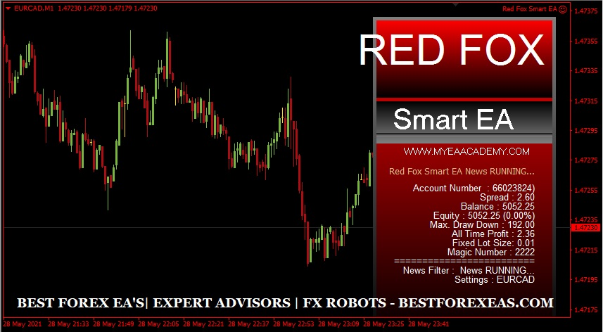 Red Fox EA Review - Red Fox Robot Is A Smart Forex Robot With News Filter And Reliable FX Expert Advisor For Metatrader 4 (MT4) Platform